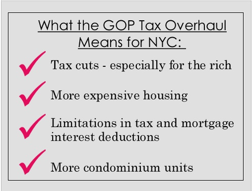 NYC To Reform Tax System